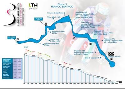 tracciato pista 3 Franco Berthod_La Thuile_Valle d'Aosta