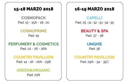Date Cosmoprof 2018